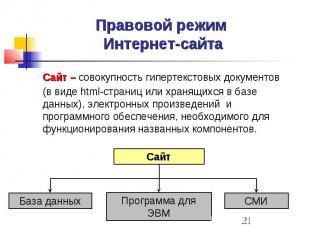 Правовой режим Интернет-сайта Сайт – совокупность гипертекстовых документов (в в