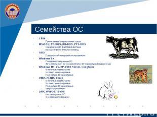 Семейства ОС CP/M Примитивная операционная среда MS-DOS, PC-DOS, DR-DOS, PTS-DOS