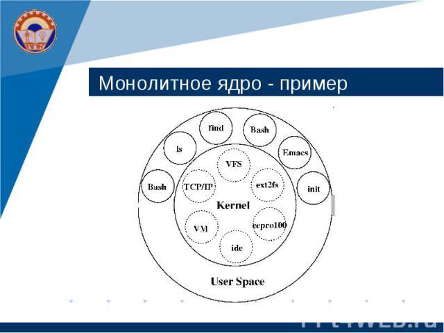 Монолитное ядро - пример
