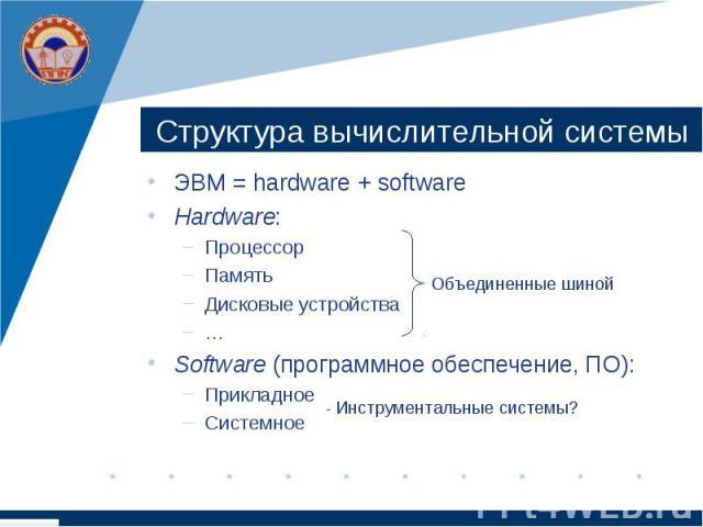 Структура вычислительной системы ЭВМ = hardware + software Hardware: Процессор Память Дисковые устройства … Software (программное обеспечение, ПО): Прикладное Системное