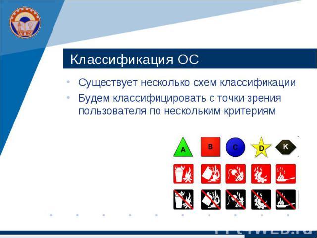 Классификация ОС Существует несколько схем классификации Будем классифицировать с точки зрения пользователя по нескольким критериям