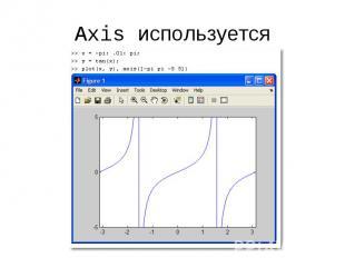 Axis используется
