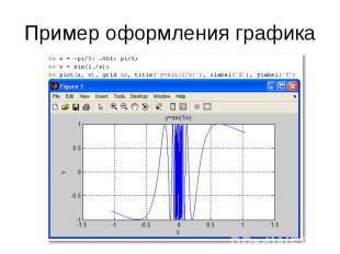 Пример оформления графика