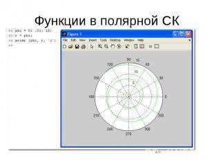 Функции в полярной СК