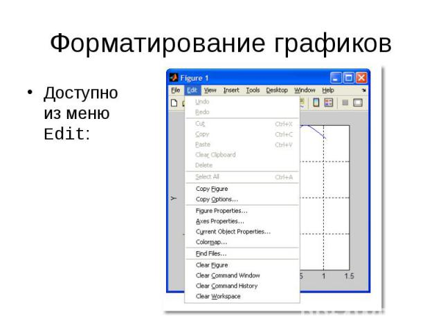 Форматирование графиков Доступно из меню Edit: