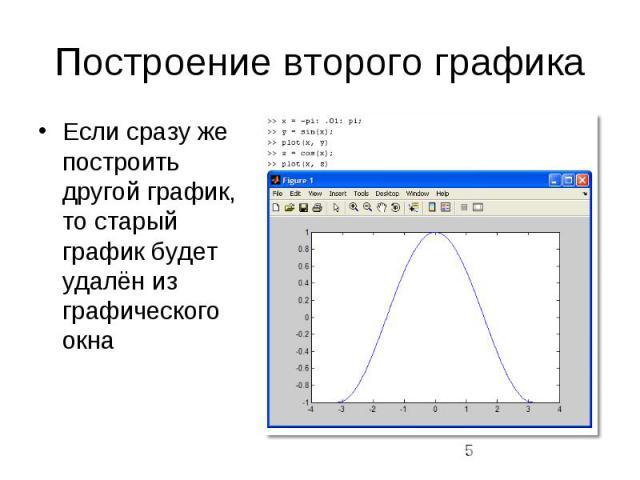 Построение второго графика Если сразу же построить другой график, то старый график будет удалён из графического окна