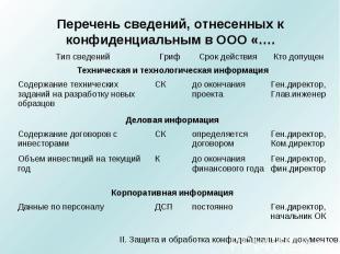 Перечень сведений, отнесенных к конфиденциальным в ООО «….