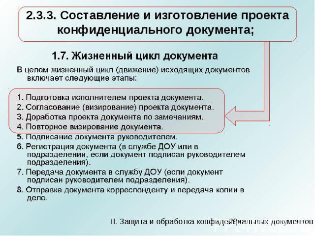 2.3.3. Составление и изготовление проекта конфиденциального документа;