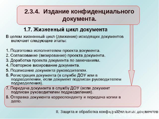 2.3.4. Издание конфиденциального документа.