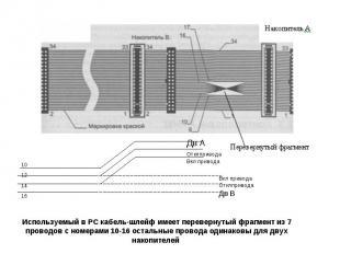 Используемый в РС кабель-шлейф имеет перевернутый фрагмент из 7 проводов с номер