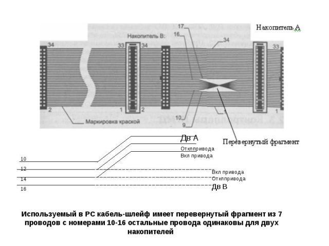 Используемый в РС кабель-шлейф имеет перевернутый фрагмент из 7 проводов с номерами 10-16 остальные провода одинаковы для двух накопителей