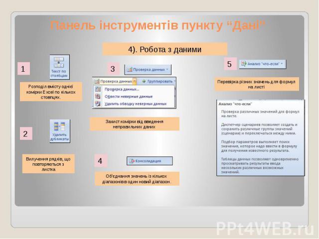 """Панель інструментів пункту """"Дані"""""""