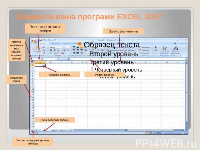 Елементи вікна програми EXCEL 2007
