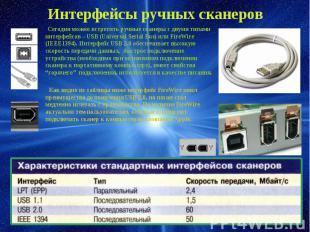 Интерфейсы ручных сканеров Сегодня можно встретить ручные сканеры с двумя типами