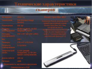 Технические характеристики сканеров