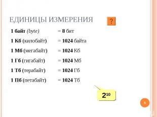1 байт (bytе) = 8 бит 1 Кб (килобайт) = 1024 байта 1 Мб (мегабайт) = 1024 Кб 1 Г