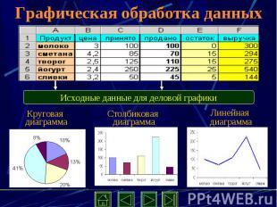 Графическая обработка данных