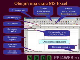 Общий вид окна MS Excel