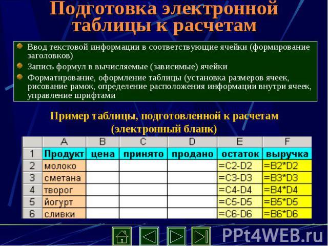 Подготовка электронной таблицы к расчетам