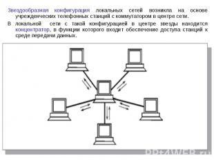 Звездообразная конфигурация локальных сетей возникла на основе учрежденческих те