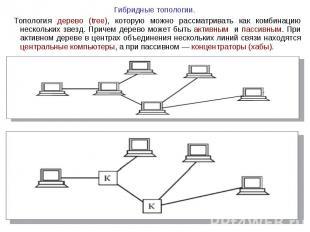 Гибридные топологии. Гибридные топологии. Топология дерево (tree), которую можно