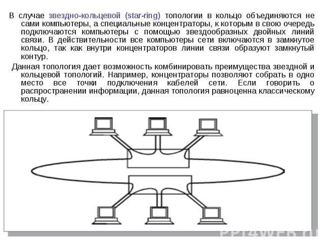 В случае звездно-кольцевой (star-ring) топологии в кольцо объединяются не сами компьютеры, а специальные концентраторы, к которым в свою очередь подключаются компьютеры с помощью звездообразных двойных линий связи. В действительности все компьютеры …