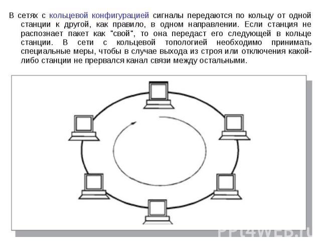 """В сетях с кольцевой конфигурацией сигналы передаются по кольцу от одной станции к другой, как правило, в одном направлении. Если станция не распознает пакет как """"свой"""", то она передаст его следующей в кольце станции. В сети с кольцевой топ…"""
