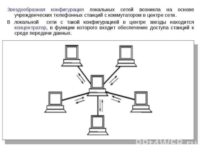 Звездообразная конфигурация локальных сетей возникла на основе учрежденческих телефонных станций с коммутатором в центре сети. Звездообразная конфигурация локальных сетей возникла на основе учрежденческих телефонных станций с коммутатором в центре с…