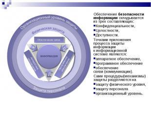 Обеспечение безопасности информации складывается из трех составляющих: Обе