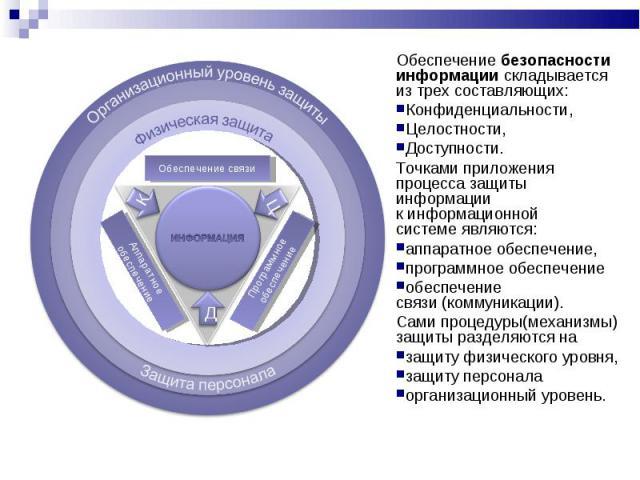 Обеспечение безопасности информации складывается из трех составляющих: Обеспечение безопасности информации складывается из трех составляющих: Конфиденциальности, Целостности, Доступности. Точками приложения процесса защиты информац…