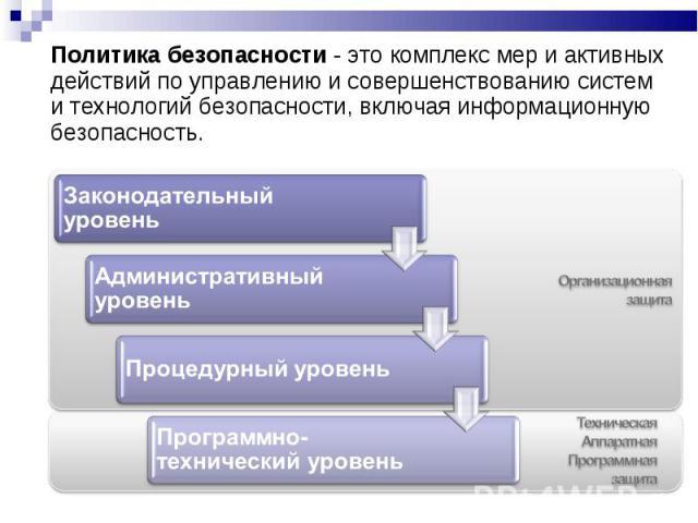 Политика безопасности - это комплекс мер и активных действий по управлению и совершенствованию систем и технологий безопасности, включая информационную безопасность. Политика безопасности - это комплекс мер и активных действий по управлению и соверш…