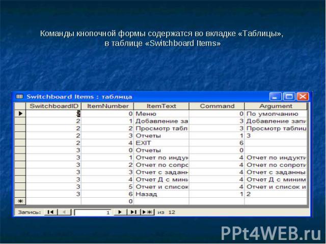 Команды кнопочной формы содержатся во вкладке «Таблицы», в таблице «Switchboard Items»