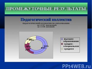 Педагогический коллектив Педагогический коллектив