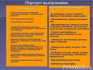 Портрет выпускника Выпускник ДОУ Физически развитый, овладевший основными культу