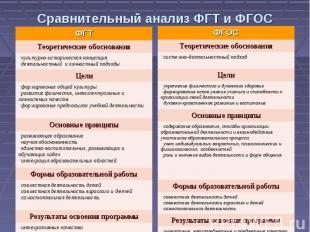 Сравнительный анализ ФГТ и ФГОС