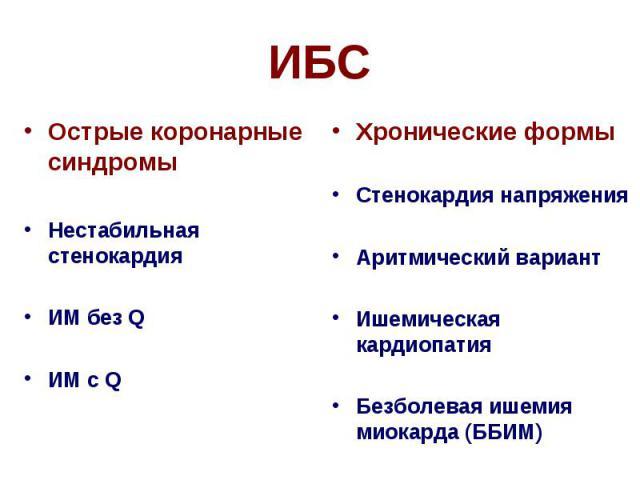 ИБС Острые коронарные синдромы Нестабильная стенокардия ИМ без Q ИМ с Q