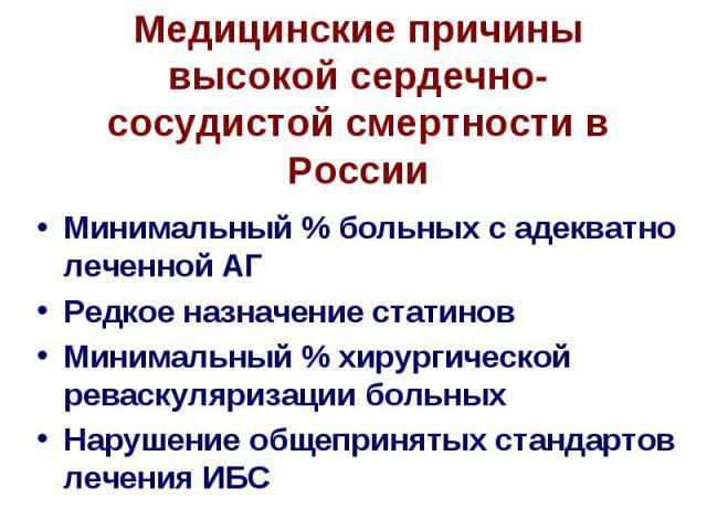 Медицинские причины высокой сердечно-сосудистой смертности в России Минимальный % больных с адекватно леченной АГ Редкое назначение статинов Минимальный % хирургической реваскуляризации больных Нарушение общепринятых стандартов лечения ИБС