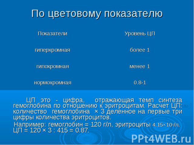 ЦП это - цифра, отражающая темп синтеза гемоглобина по отношению к эритроцитам. Расчет ЦП: количество гемоглобина × 3 деленное на первые три цифры количества эритроцитов. ЦП это - цифра, отражающая темп синтеза гемоглобина по отношению к эритроцитам…