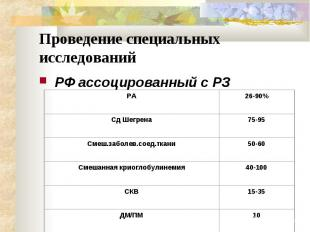 Проведение специальных исследований РФ ассоцированный с РЗ