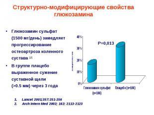 Глюкозамин сульфат (1500 мг/день) замедляет прогрессирование остеоартроза коленн