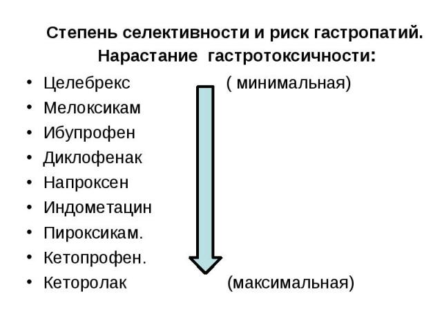 Целебрекс ( минимальная) Целебрекс ( минимальная) Мелоксикам Ибупрофен Диклофенак Напроксен Индометацин Пироксикам. Кетопрофен. Кеторолак (максимальная)