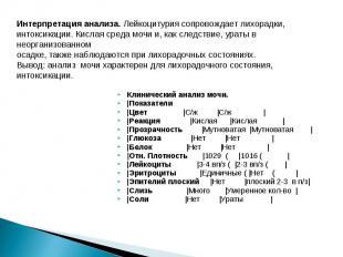 Клинический анализ мочи. Клинический анализ мочи. |Показатели |Цвет |С/ж |С/ж |