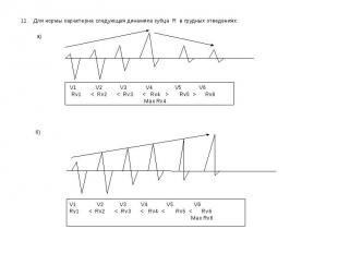 11. Для нормы характерна следующая динамика зубца R в грудных отведениях: 11. Дл