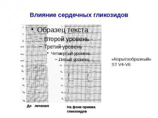 Влияние сердечных гликозидов