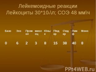 Лейкемоидные реакции Лейкоциты 30*109\л; СОЭ 48 мм\ч
