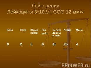 Лейкопении Лейкоциты 3*109\л; СОЭ 12 мм\ч
