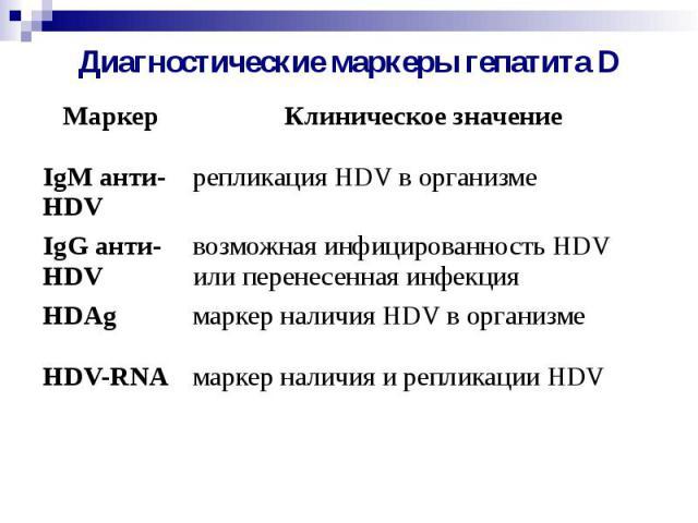 Диагностические маркеры гепатита D