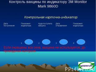 Контроль вакцины по индикатору ЗМ Моnitor Mark 9860D