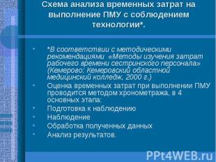 *В соответствии с методическими рекомендациями «Методы изучения затрат рабочего