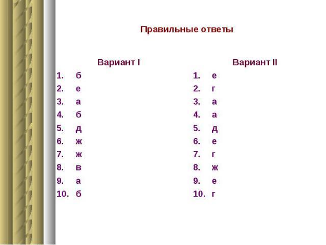 Правильные ответы Вариант I б е а б д ж ж в а б